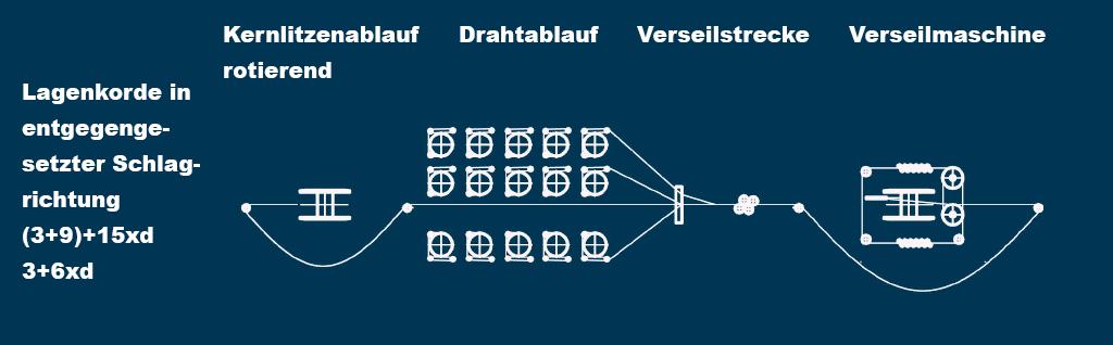 msdn-grafik-3