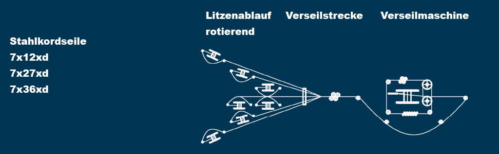 msdn-grafik-4